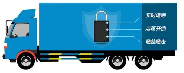 西双版纳中劲投资有限责任公司签约GPS物流电子锁