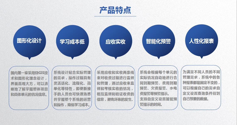 深圳市励合汇鑫资产管理有限公司签约包租婆商场市场租赁管理系统