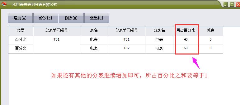 物管王(包租婆)租赁管理系统中水电气表百分比分摊介绍
