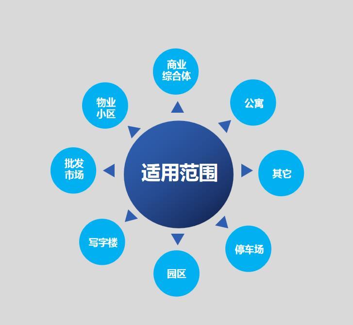 合肥朴丰企业管理有限公司签约包租婆商场市场租赁管理软件
