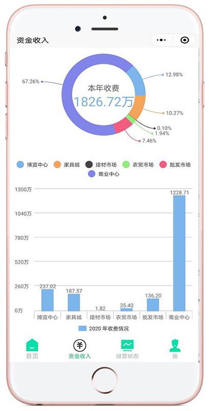云办公管理平台手机端新增资产、资金数据统计分析功能